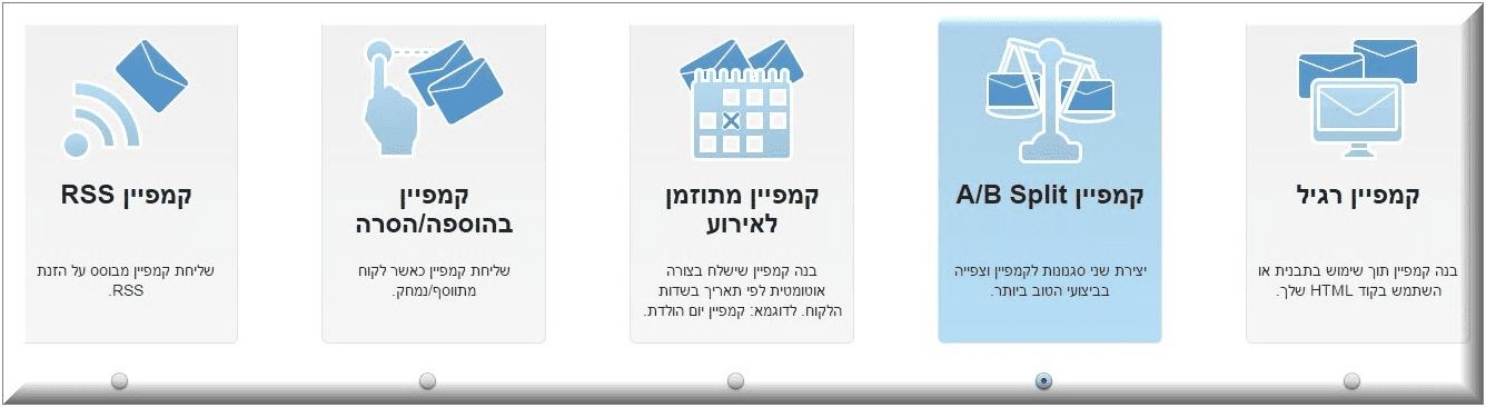 קמפיין AB