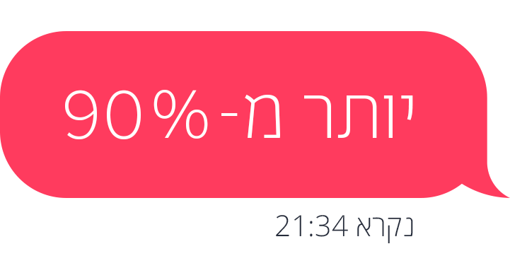 שליחת SMS אחוזי פתיחה