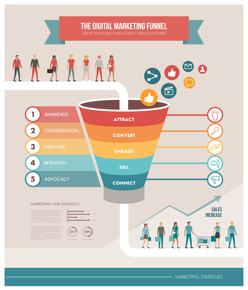 marketing funnel exmple